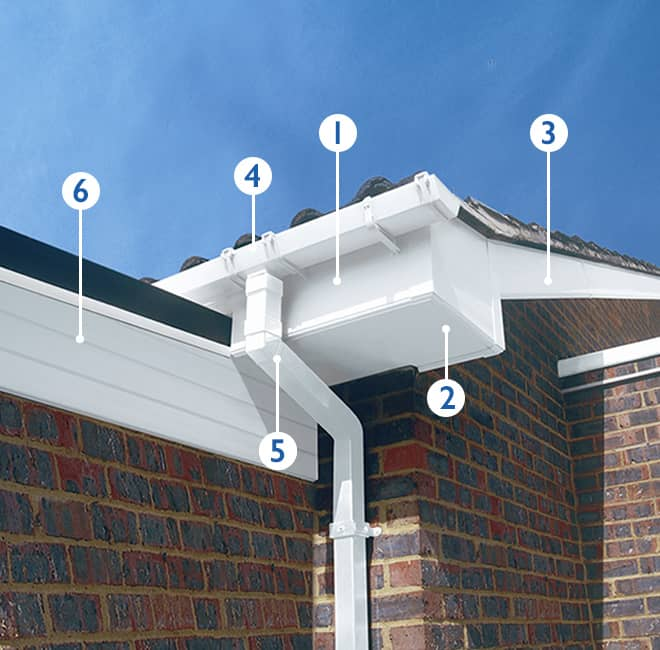 White uPVC rooftrim products including fascias, soffits and guttering