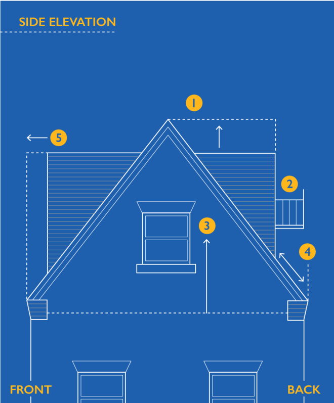 Diagram of a loft conversion which shows the points which need to be considered when converting a loft and whether you need planning permission for a loft conversion or not?