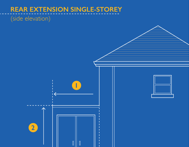 Rear extension single-storey planning permission