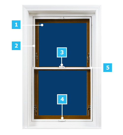 Everest aluminium secondary glazing