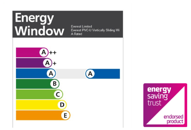 Energy rating certificate from the BFRC and energy saving trust endorsement for Everest sliding sash windows